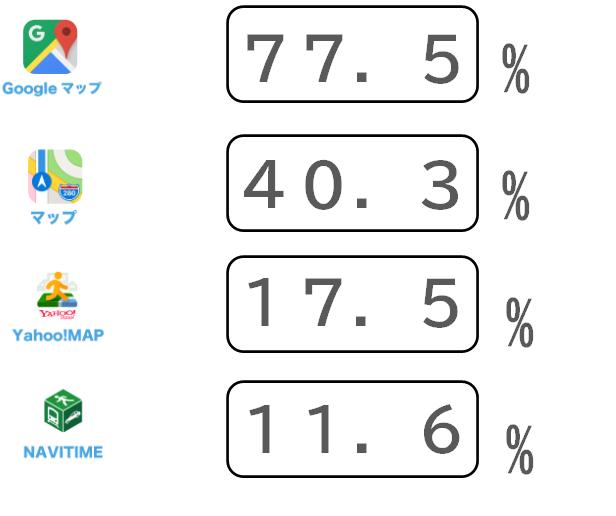 経路検索アプリ